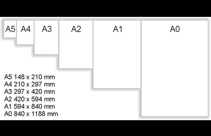tamaños papel a1 a2 a4